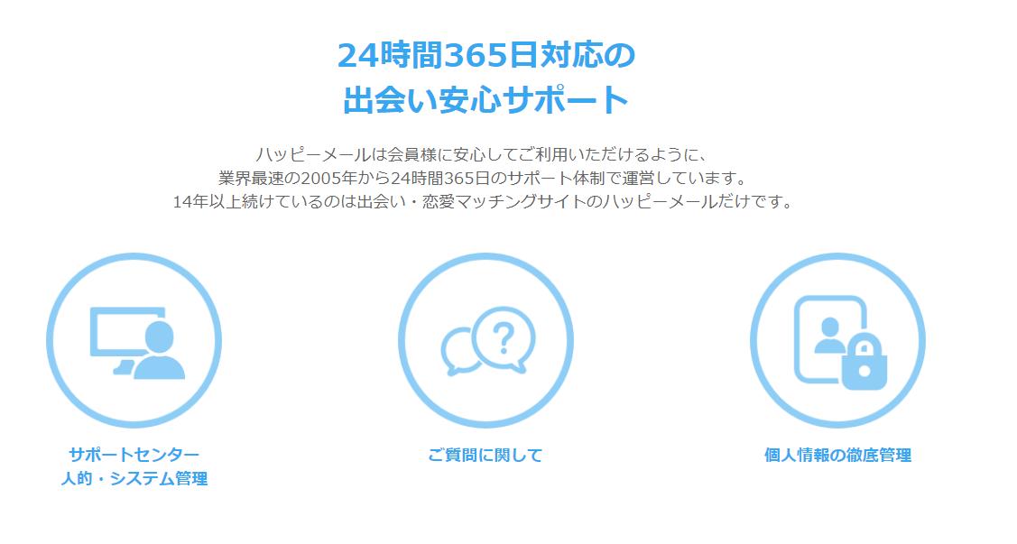 ハッピーメールは24時間365日のサポート体制