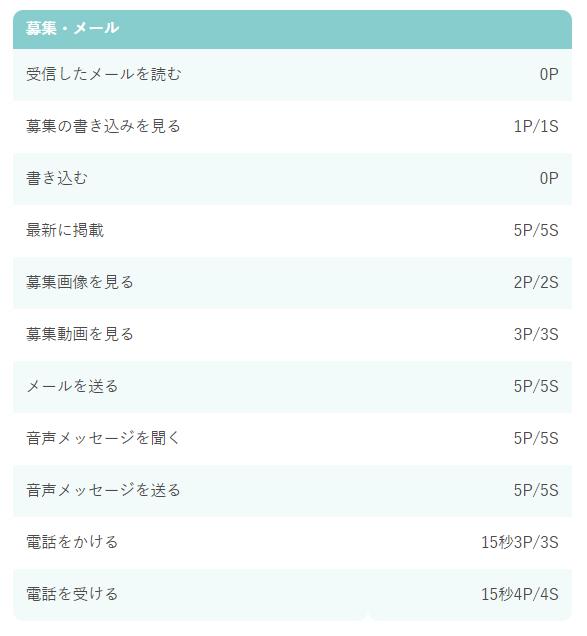 ワクワクメールの料金表1