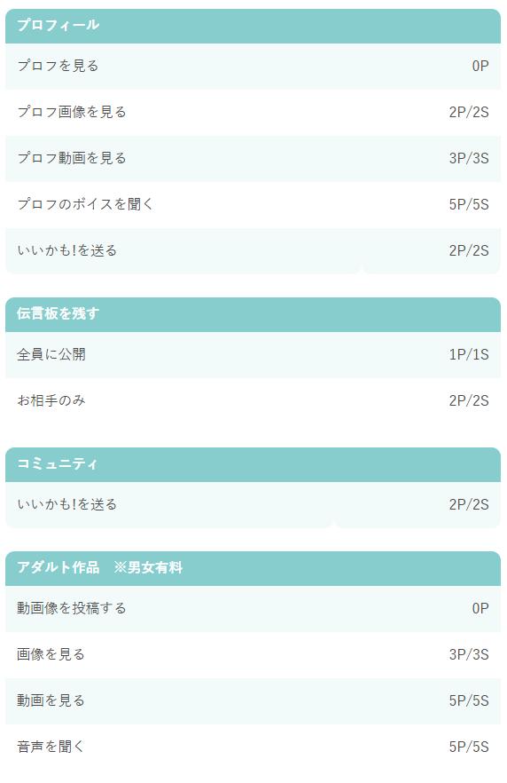 ワクワクメールの料金表2